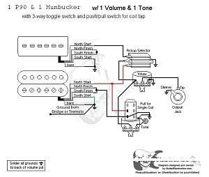 P90 and humbucker wiring diagram