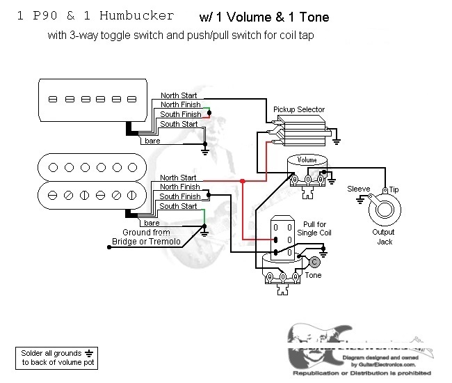 P90 And Humbucker Wiring Diagram Gibson P 90 Diagrams 3 Single Coil