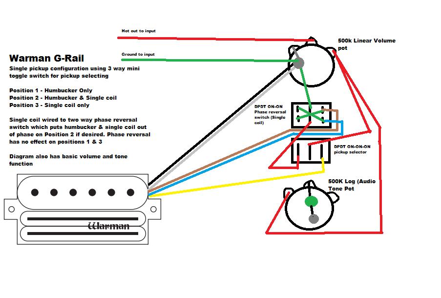 SG-2 by Nitroburner1000 - Page 31 Warman Humbucker Wiring Diagram on