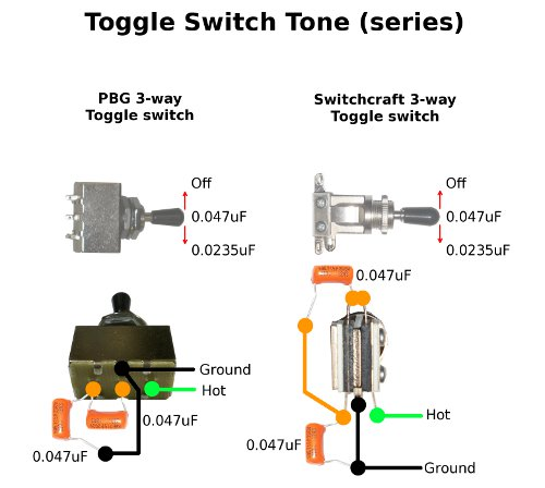 gr 1sf wiring click image for larger version toggle switch tone series jpg views 255