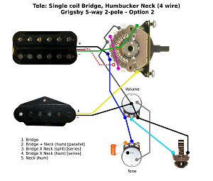 Pit Bull Guitar Forums A Tele With Humbucker Wiring Diagram on