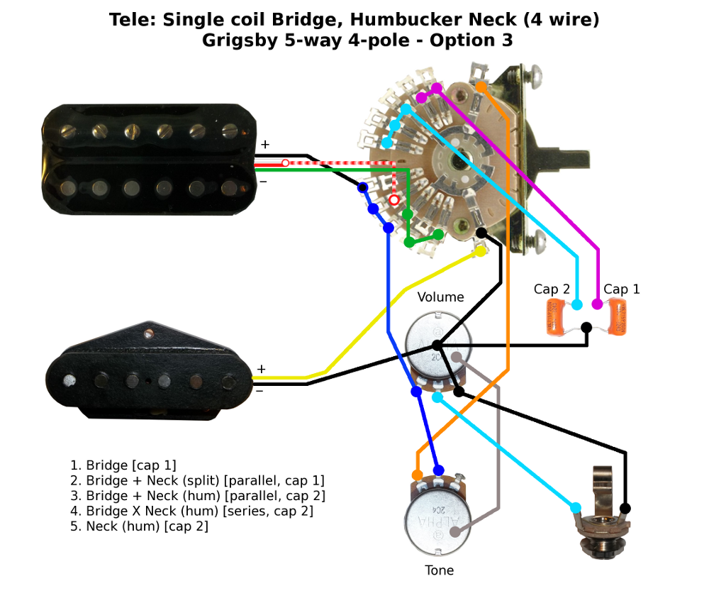 A Tele With Humbucker Wiring Diagram
